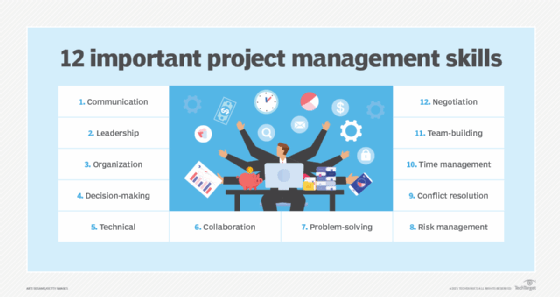 top project management skills