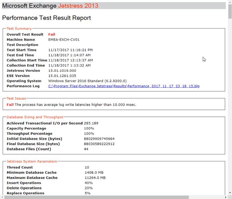 Thorough Exchange Server testing regimen eliminates doubt