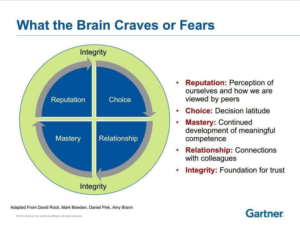 Five key psychological factors of user security