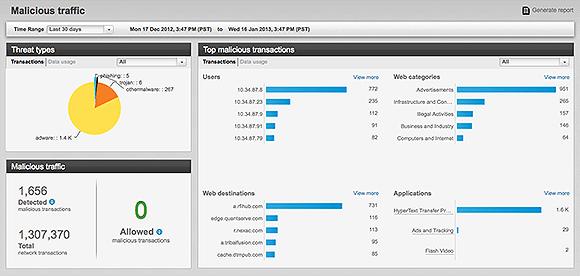 A next-gen firewall dashboard that shows exploits across the network