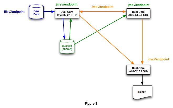 MapReduce Part II