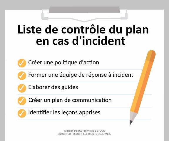 checklist de contrôle en cas d'incident