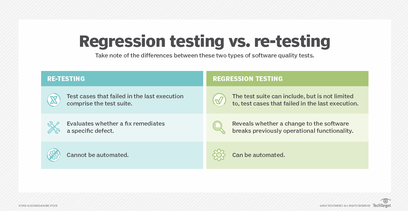 What is Regression Testing? - Definition from WhatIs com