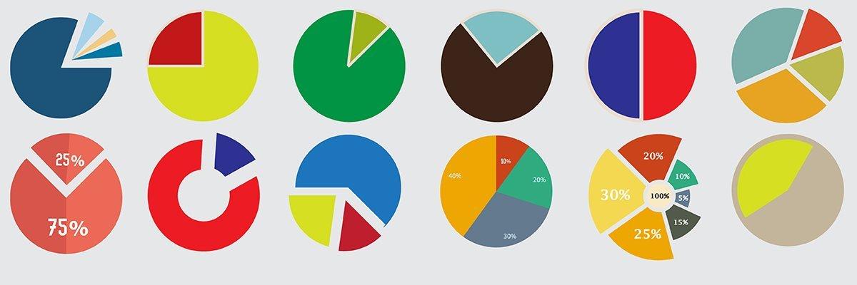Ejemplos gratuitos de plantillas de análisis de rentabilidad para CIOs