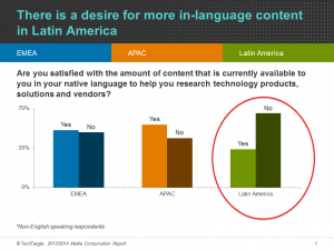 There is a desire for more in-language content