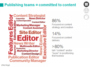 content - think like a publisher