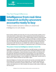 Intelligence from real-time research activity uncovers accounts ready to buy